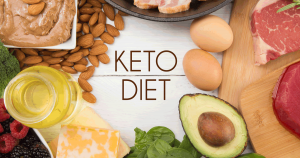 How much are you aware of the Keto Diet?